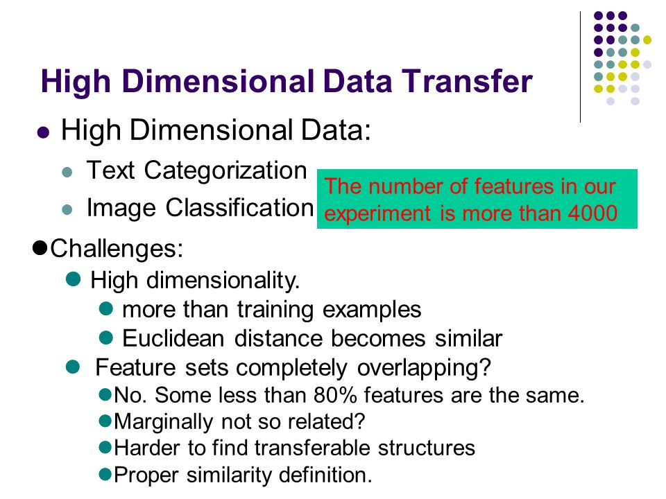 High Dimensional Data Transfer High Dimensional Data: Text Categorization Image Classification The number of features in our experiment is more than 4000 Challenges: High dimensionality.