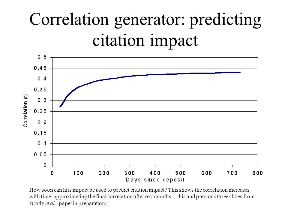 Correlation generator: predicting citation impact How soon can hits impact be used to predict citation impact.