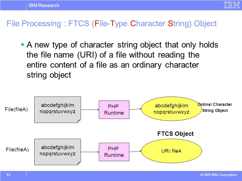 IBM Research © 2009 IBM Corporation 13 File Processing : FTCS (File-Type Character String) Object A new type of character string object that only holds the file name (URI) of a file without reading the entire content of a file as an ordinary character string object abcdefghijklm nopqrstuvwxyz PHP Runtime abcdefghijklm nopqrstuvwxyz URI: fileA PHP Runtime Ordinal Character String Object File(fileA) FTCS Object