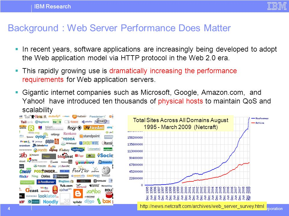 IBM Research © 2009 IBM Corporation 5 Optimizing Web Server Performance Static Web Server (Only serving static files) – In kernel web servers [Almol, TOCS 04] [King,USENIX 01] – Zero-copy Approach [Lighttpd 1.5 beta, 08] Dynamic Web Server (including business logic) = HTTP Server + Connector (SAPI) + Script Execution Runtime – Scale-Out Approach with Load Balancing – Optimizing Script Execution Runtime with Just-in-time compiler [Tozawa, PHP 08] [YARV] – Dynamic Web Server Comparison : PHP vs.