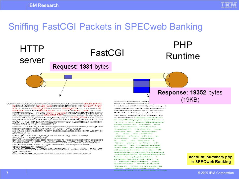 IBM Research © 2009 IBM Corporation 7 Sniffing FastCGI Packets in SPECweb Banking \0x01\0x01\0\0x01\0\0x08\0\0\0\0x01\0\0\0\0\0\0\0x01\0x04\0\0x01\0x05T\0\0\0x0F\0x0FSERVER_SOFTWA RElighttpd/1.4.18\0x0B\0x19SERVER_NAMEmichis3.trl.ibm.com:8099\0x11\0x07GATEWAY_INTERF ACECGI/1.1\0x0B\0x04SERVER_PORT8099\0x0B\0x0CSERVER_ADDR \0x0B\0x04RE MOTE_PORT3456\0x0B\0x0BREMOTE_ADDR \0x0B\0x19SCRIPT_NAME/bank/account_ summary.php\0x09\0PATH_INFO\0x0FFSCRIPT_FILENAME/home/suzumura/software/lighttpd/var/ww w/html/bank/account_summary.php\r.DOCUMENT_ROOT/home/suzumura/software/lighttpd/var/www/h tml/\0x0B\0x19REQUEST_URI/bank/account_summary.php\0x0C\0QUERY_STRING\0x0E\0x03REQU EST_METHODGET\0x0F\0x03REDIRECT_STATUS200\0x0F\0x08SERVER_PROTOCOLHTTP/1.1\0x 09\0x19HTTP_HOSTmich-is3.trl.ibm.com:8099\0x0FYHTTP_USER_AGENTMozilla/5.0 (Windows; U; Windows NT 5.1; ja; rv: ) Gecko/ Firefox/ \0x0BcHTTP_ACCEPTtext/xml,application/xml,application/xhtml+xml,text/html;q=0.9,tex t/plain;q=0.8,image/png,*/*;q=0.5\0x14\0x17HTTP_ACCEPT_LANGUAGEja,en- us;q=0.7,en;q=0.3\0x14\0x0CHTTP_ACCEPT_ENCODINGgzip,deflate\0x13\0x1DHTTP_ACCEPT_CH ARSETShift_JIS,utf- 8;q=0.7,*;q=0.7\0x0F\0x03HTTP_KEEP_ALIVE300\0x0F\nHTTP_CONNECTIONkeep- alive\0x0CFHTTP_REFERERhttp://mich- is3.trl.ibm.com:8099/bank/check_detail_html.php check_no=1\0x0B\0x80\0\0x01VHTTP_COOKIECore ID6= ; w3ibmProfile= |gASP|760|488|null; sauidp=U ; s_nr= ; ibmSurvey= ; CoreID6= ; w3ibmProfile= |gASP|760|488|null; sauidp=U ; s_nr= ; ibmSurvey= ;userid=1\0x01\0x04\0\0x01\0\0\0\0\0x01\0x05\0\0x01\0\0\0\0 \0x01\0x06\0\0x01\0x1F\0xF8\0\0Set-Cookie: CoreID6= ;p ath=/\r\nSet-Cookie: w3ibmProfile= |gASP|760|488|null;pa th=/\r\nSet-Cookie: sauidp=U ;path=/\r\nSet-Cookie: s_nr= ;path=/\r\nSet-Cookie: ibmSurvey= ;path=/\r\nSet-Cookie: u serid=1;path=/\r\nContent-Type: text/html\r\n\r\n<!DOCTYPE html PUBLIC -//W3C// DTD HTML 4.01 Transitional//EN \r\n   >\r\n< html>\r\n \r\n SPECweb2005: Account Summary \r\n </head >\r\n \r\n \r\n < table summary= SPECweb2005_User_Id >\r\n User ID \r\n <t r> 1 \r\n \r\n <table summary= SPECweb2005_Acct_Summary cellpadding=3 border=1>\r\n \r\n Account \r\n Type< /th>\r\n Current Balance \r\n Total Deposits \r\n Average Deposit \r\n Total Withdraws \r\n Average Withdraws \r\n \r\n \r\n \r\n Saving\r\n \r\n \r\n \r\n \r\n \r\n \r\n\0x09 \r\n \r\n \r\n Other\r\n \r\n \r\n <td > \r\n \r\n \r\n \r\n\0x09 \r\n \r\n <!-- SPECweb2005 Displayable Page Title -->\r\n \r\n \r\n SPECwe b2005: Account Summary \r\n \r\n \r\n <!-- SPEC web2005 User Action Area -->\r\n \0x09 \r\n\0x09 <a href= account_summa ry.php >Account Summary \r\n\0x09 Check Detail \r\n Change Profile \r\n < a href= transfer.php >Transfer Money \r\n\0x09 Bill Pay\r\n \ r\n Add Payee \r\n <a href= bill_pay.php >Quick Pay \r\n <a href= bill_pay_status_input.php >Check Status \r\n \r\n\0x09 Orde r Check \r\n Logout \r\n\0x09 \r <!-- S PECweb2005 Image References -->\r\n \r\n HTTP server PHP Runtime account_summary.php in SPECweb Banking Response: bytes (19KB) Request: 1381 bytes FastCGI