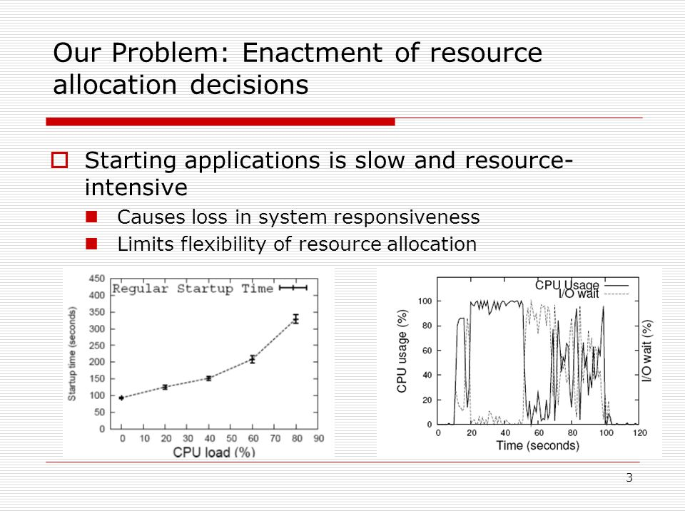 3 Our Problem: Enactment of resource allocation decisions Starting applications is slow and resource- intensive Causes loss in system responsiveness Limits flexibility of resource allocation
