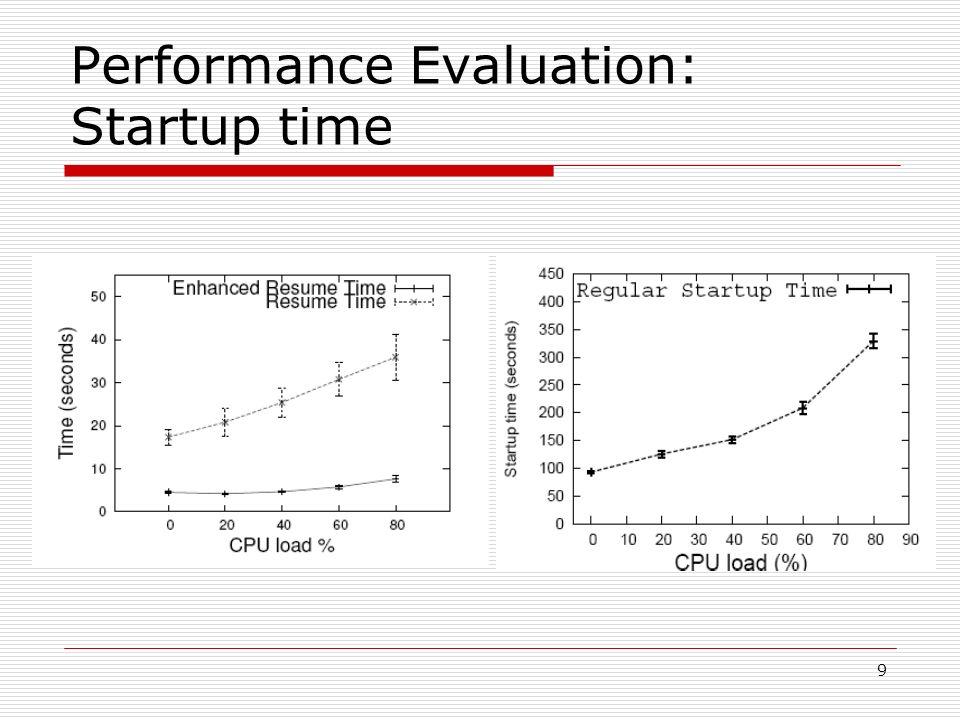 10 Performance Evaluation: Resource consumption