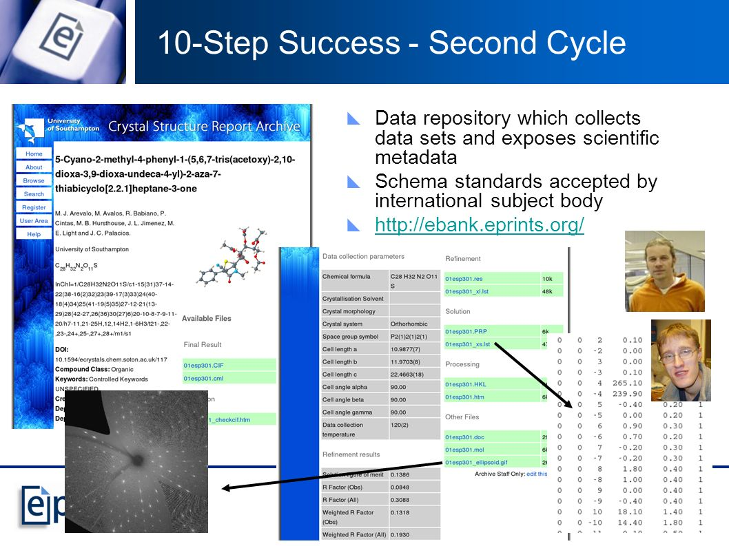Data repository which collects data sets and exposes scientific metadata Schema standards accepted by international subject body http://ebank.eprints.org/ 10-Step Success - Second Cycle