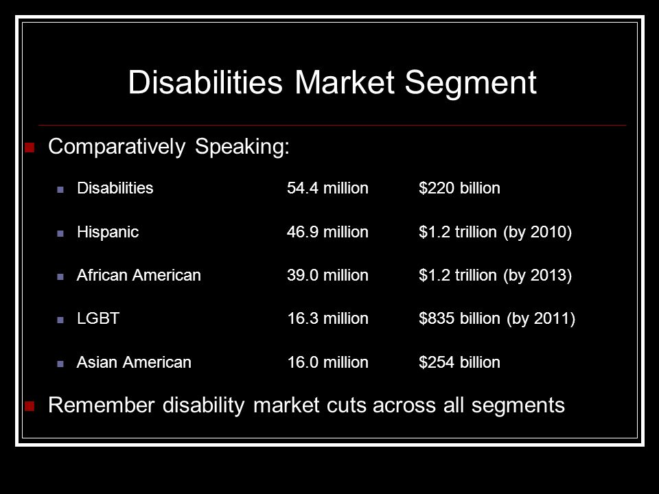Disabilities Market Segment Comparatively Speaking: Disabilities54.4 million$220 billion Hispanic46.9 million$1.2 trillion (by 2010) African American 39.0 million$1.2 trillion (by 2013) LGBT16.3 million$835 billion (by 2011) Asian American16.0 million$254 billion Remember disability market cuts across all segments
