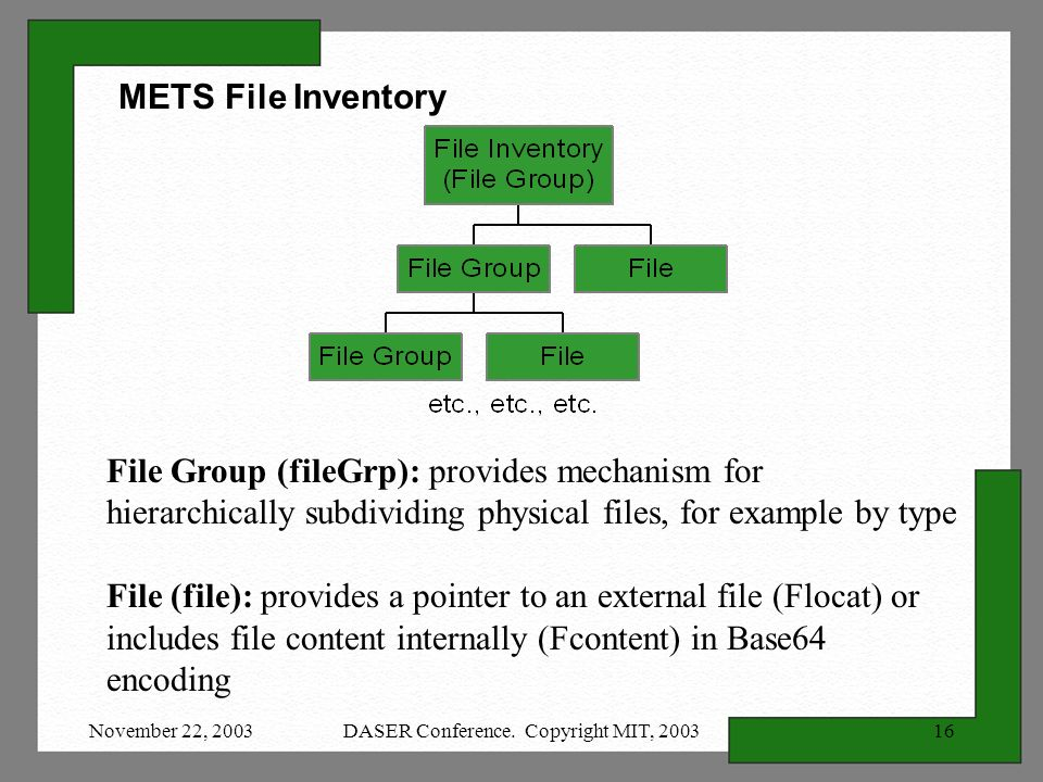 November 22, 2003DASER Conference. Copyright MIT, 200316 File Group (fileGrp): provides mechanism for hierarchically subdividing physical files, for e