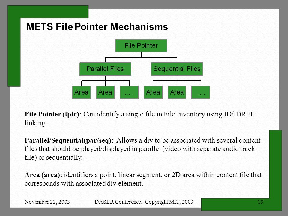 November 22, 2003DASER Conference. Copyright MIT, 200319 File Pointer (fptr): Can identify a single file in File Inventory using ID/IDREF linking Para