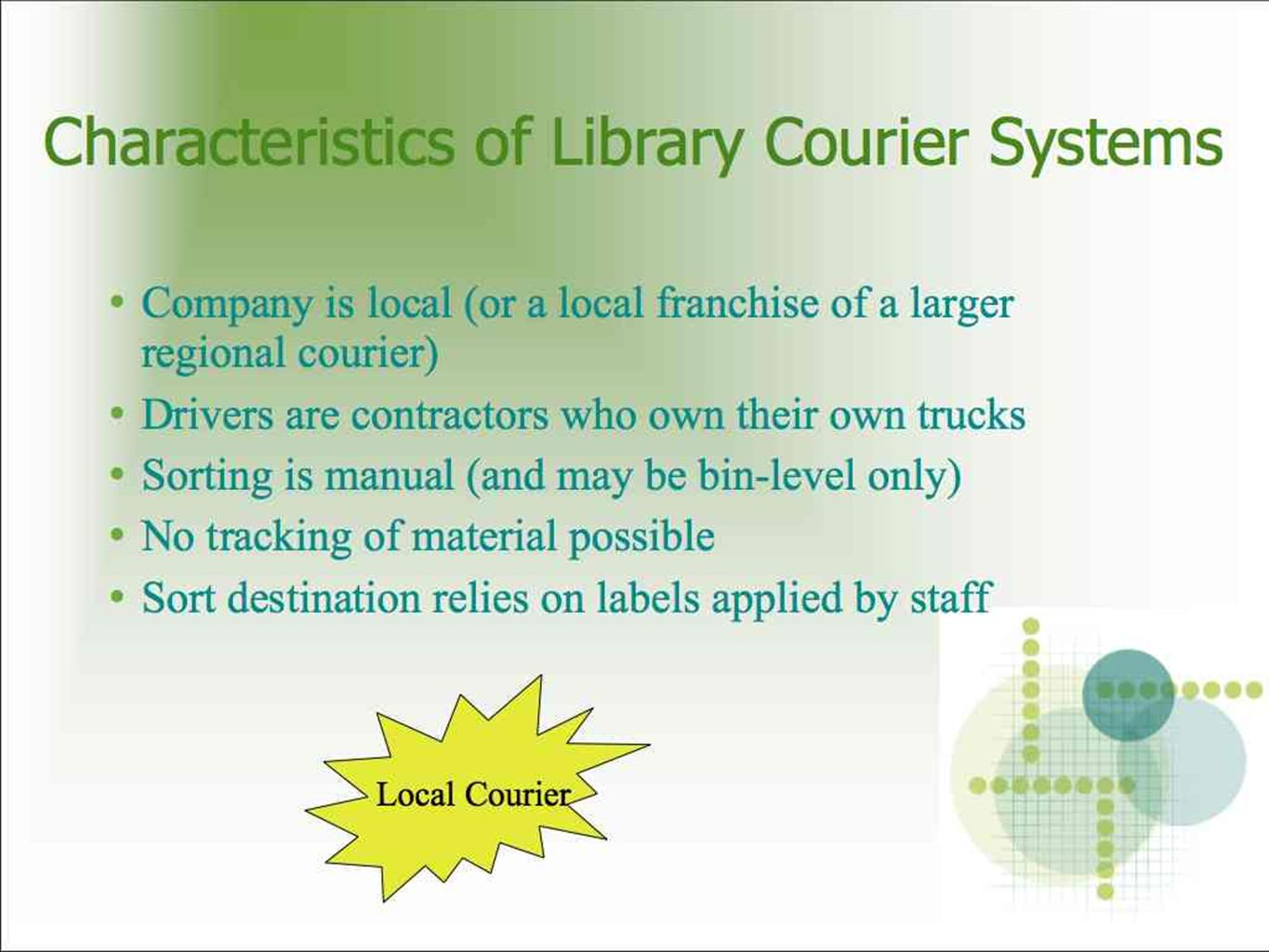 Characteristics of Library Courier Systems Company is local (or a local franchise of a larger regional courier) Drivers are contractors who own their own trucks Sorting is manual (and may be bin-level only) No tracking of material possible Sort destination relies on labels applied by staff Local Courier