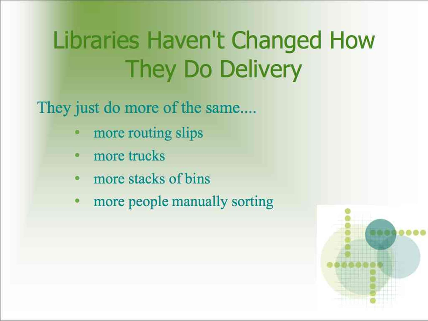 Libraries Haven t Changed How They Do Delivery They just do more of the same....
