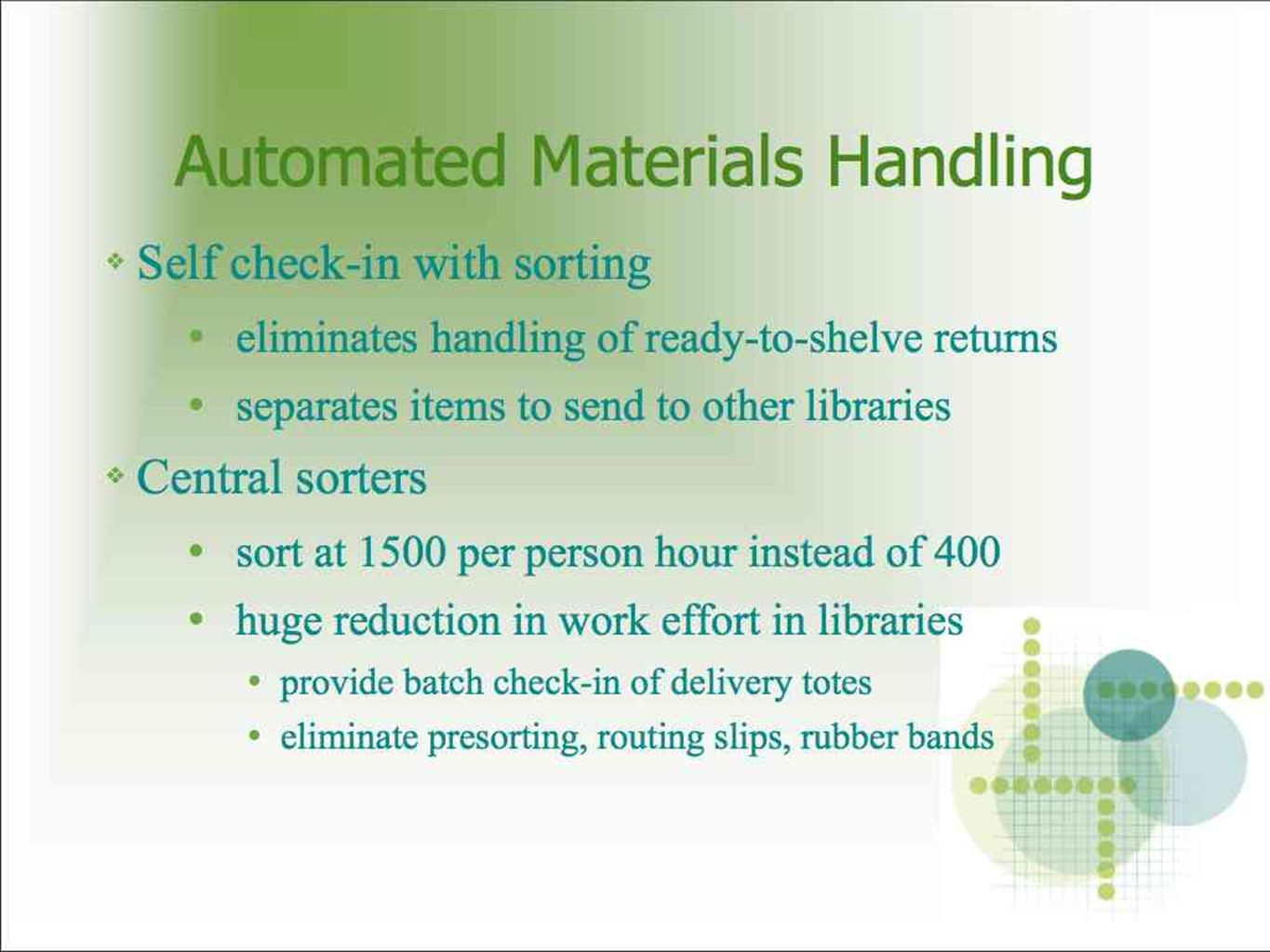 Automated Materials Handling Self check-in with sorting eliminates handling of ready-to-shelve returns separates items to send to other libraries Central sorters sort at 1500 per person hour instead of 400 huge reduction in work effort in libraries provide batch check-in of delivery totes eliminate presorting, routing slips, rubber bands