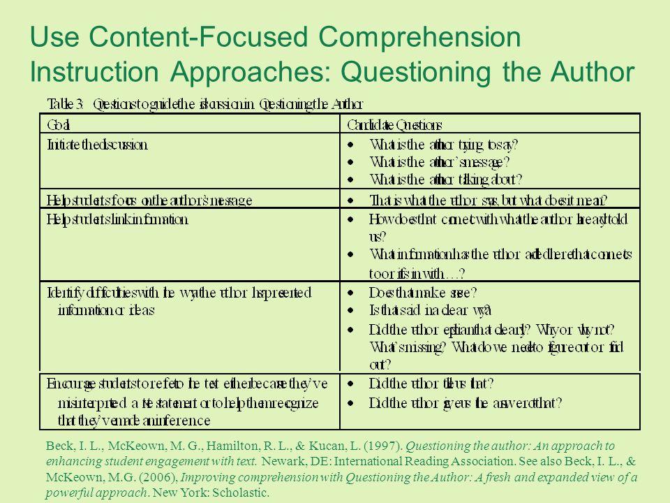 Use Content-Focused Comprehension Instruction Approaches: Questioning the Author Beck, I. L., McKeown, M. G., Hamilton, R. L., & Kucan, L. (1997). Que