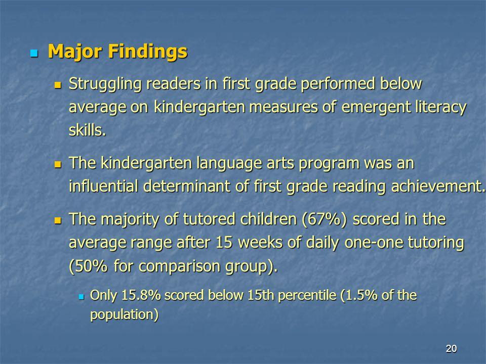 20 Major Findings Major Findings Struggling readers in first grade performed below average on kindergarten measures of emergent literacy skills.