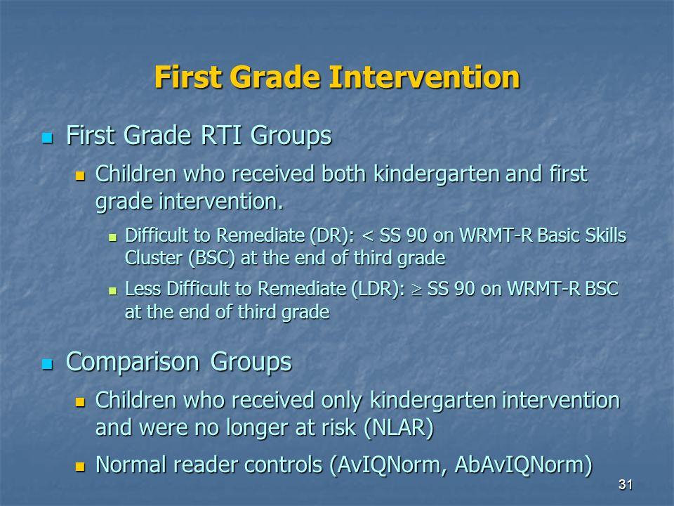 31 First Grade Intervention First Grade RTI Groups First Grade RTI Groups Children who received both kindergarten and first grade intervention.