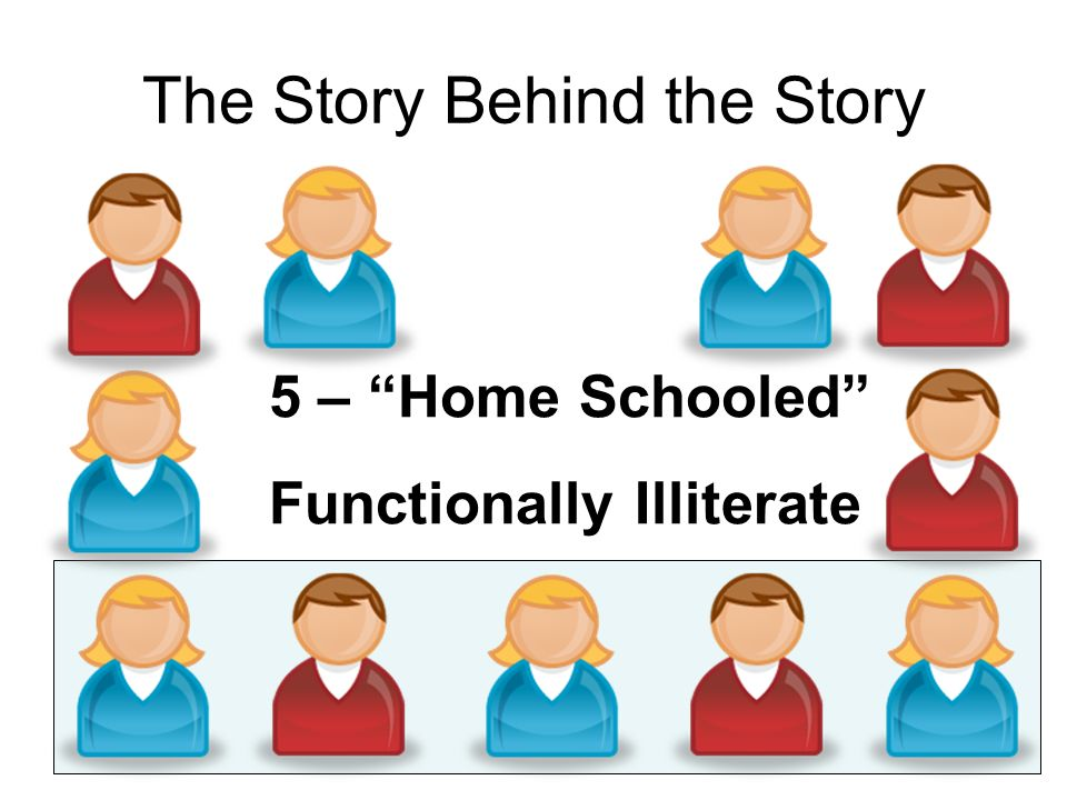 The Story Behind the Story 5 – Home Schooled Functionally Illiterate