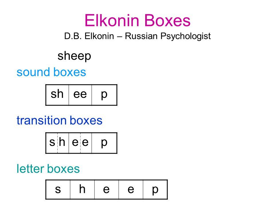 Elkonin Boxes D.B.