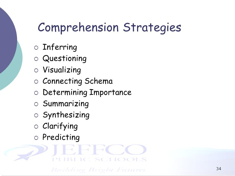 34 Comprehension Strategies Inferring Questioning Visualizing Connecting Schema Determining Importance Summarizing Synthesizing Clarifying Predicting
