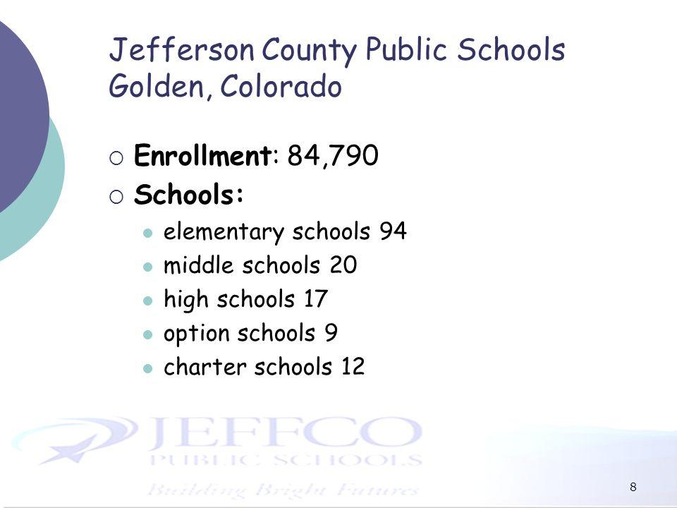 8 Jefferson County Public Schools Golden, Colorado Enrollment: 84,790 Schools: elementary schools 94 middle schools 20 high schools 17 option schools 9 charter schools 12