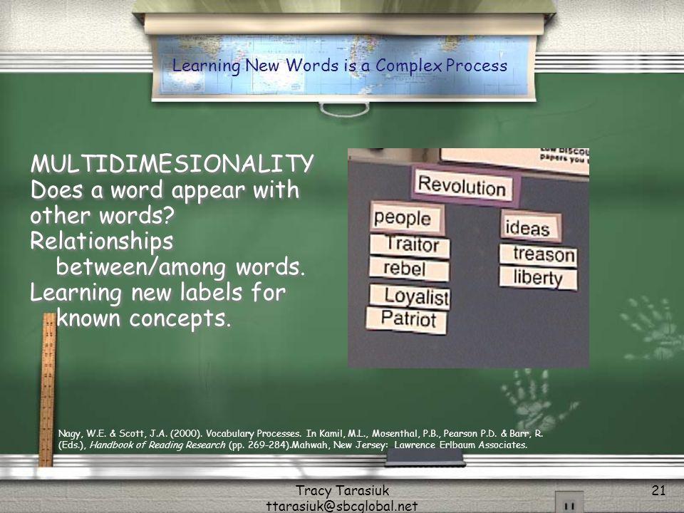 Tracy Tarasiuk ttarasiuk@sbcglobal.net 21 MULTIDIMESIONALITY Does a word appear with other words.