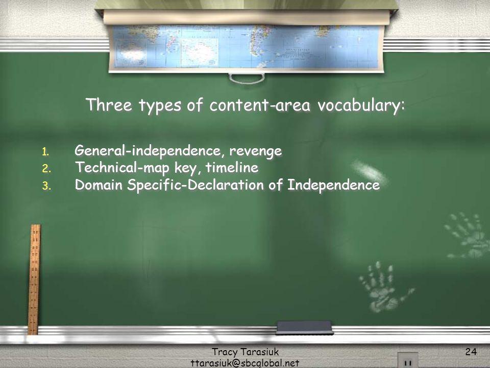 Tracy Tarasiuk ttarasiuk@sbcglobal.net 24 Three types of content-area vocabulary: 1. General-independence, revenge 2. Technical-map key, timeline 3. D
