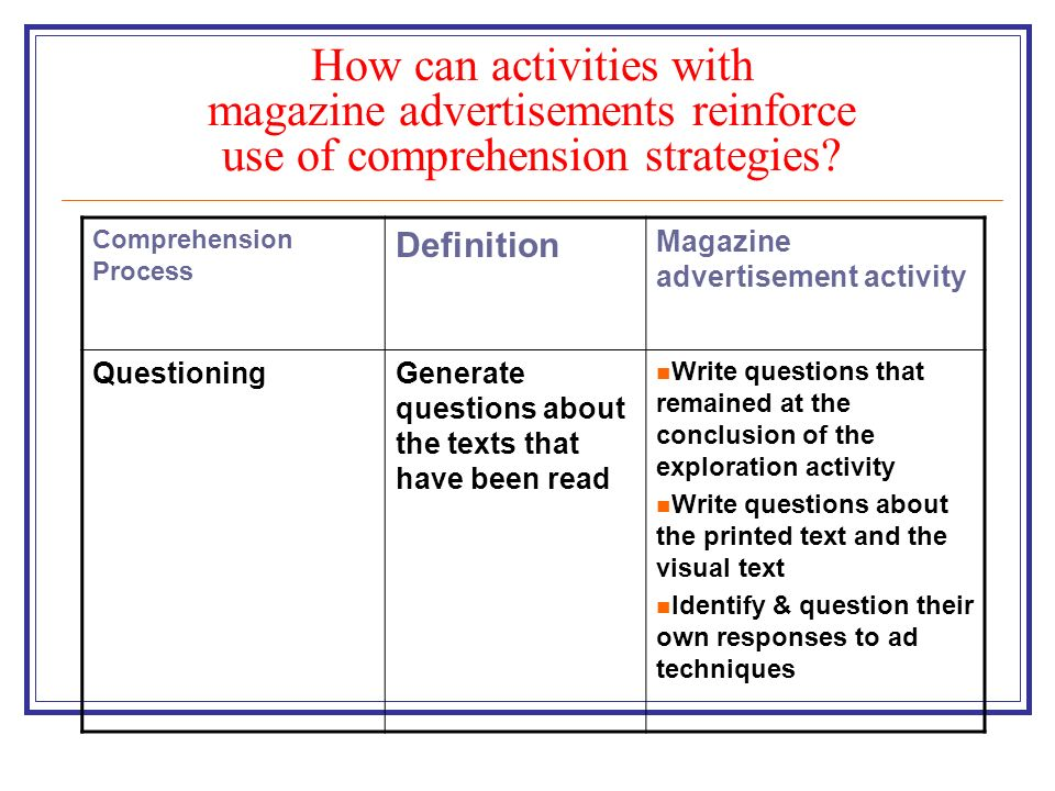 How can activities with magazine advertisements reinforce use of comprehension strategies? Comprehension Process Definition Magazine advertisement act