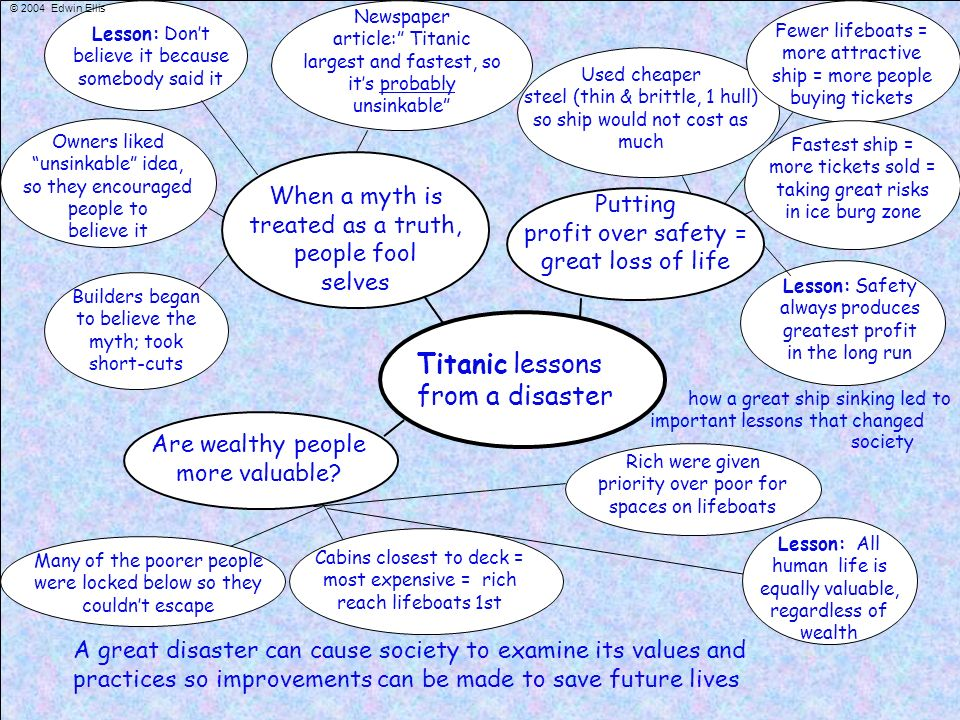 Are wealthy people more valuable? Rich were given priority over poor for spaces on lifeboats A great disaster can cause society to examine its values