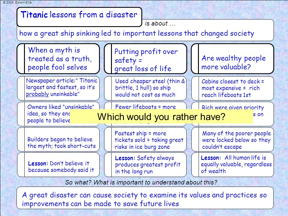 So what? What is important to understand about this? is about … Titanic lessons from a disaster how a great ship sinking led to important lessons that