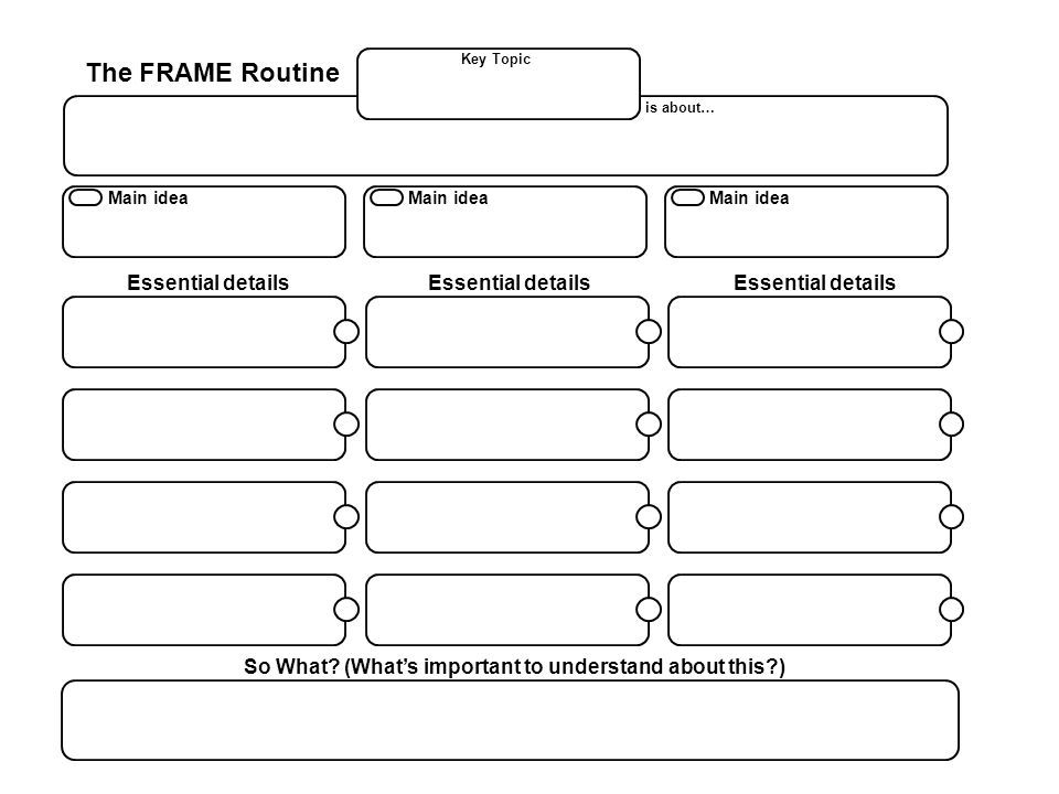 The FRAME Routine Key Topic Main idea is about… So What? (Whats important to understand about this?) Essential details Main idea Essential details Mai