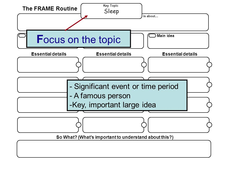 Sleep The FRAME Routine Key Topic Main idea is about… So What? (Whats important to understand about this?) Essential details Main idea Essential detai