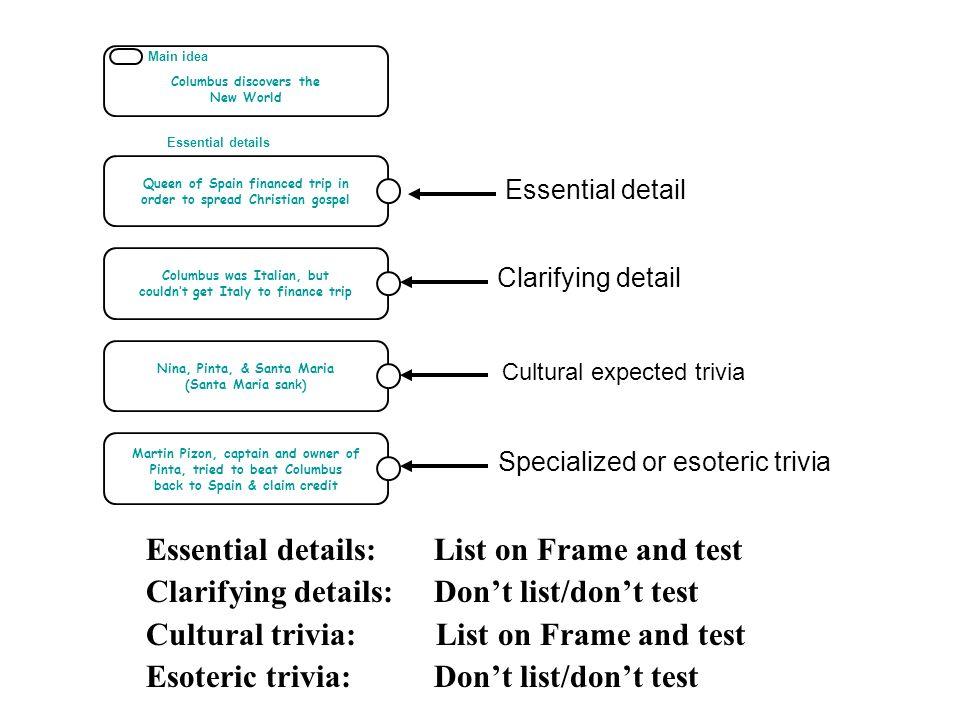 Essential details:List on Frame and test Clarifying details: Dont list/dont test Cultural trivia: List on Frame and test Esoteric trivia: Dont list/do