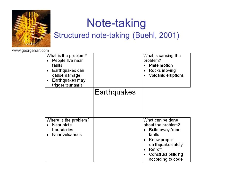 Note-taking Structured note-taking (Buehl, 2001) www.georgehart.com