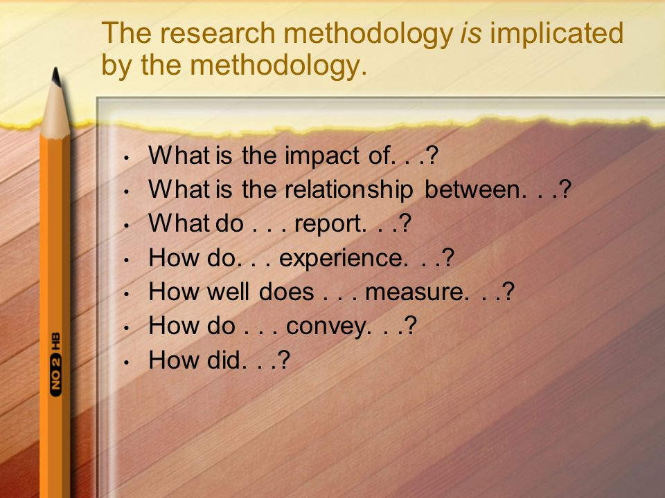 The research methodology is implicated by the methodology.