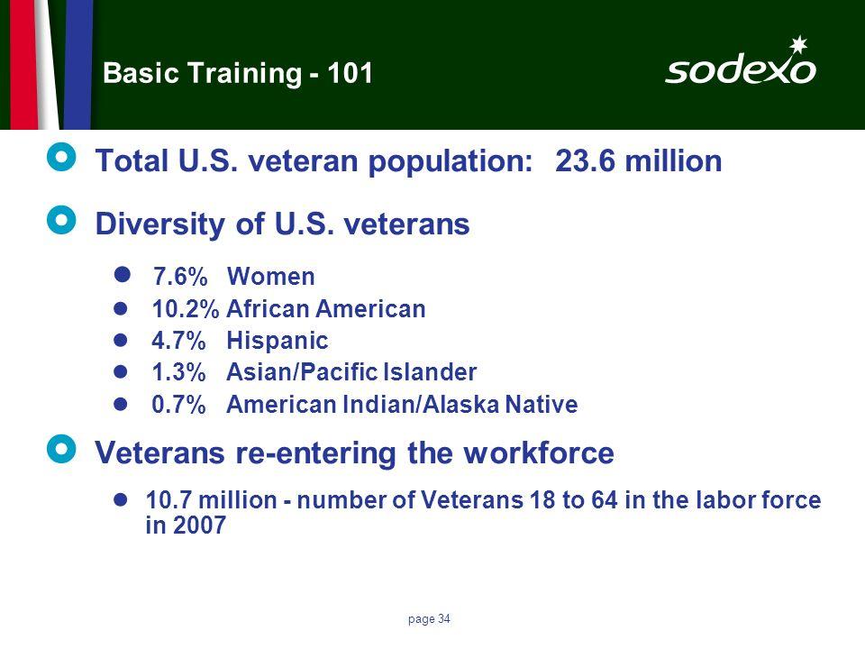 page 34 Basic Training - 101 Total U.S. veteran population: 23.6 million Diversity of U.S. veterans 7.6% Women 10.2% African American 4.7% Hispanic 1.