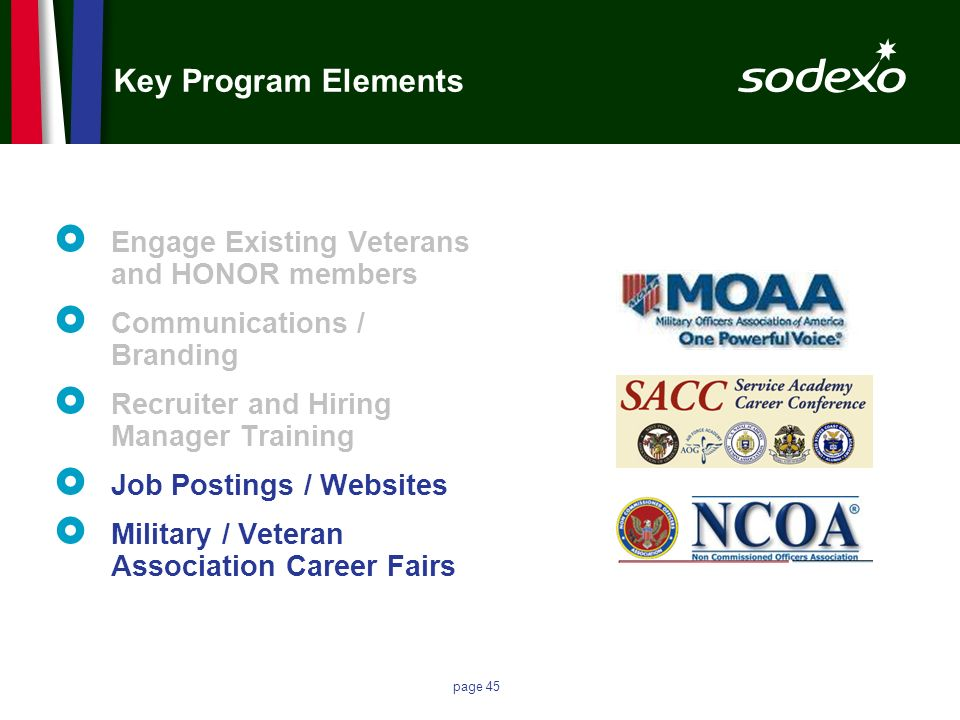 page 45 Key Program Elements Engage Existing Veterans and HONOR members Communications / Branding Recruiter and Hiring Manager Training Job Postings /
