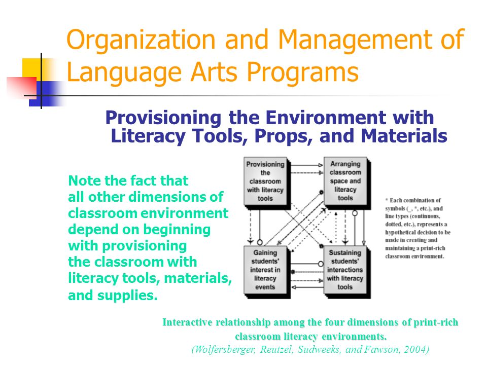 Organization and Management of Language Arts Programs Provisioning the Environment with Literacy Tools, Props, and Materials Note the fact that all other dimensions of classroom environment depend on beginning with provisioning the classroom with literacy tools, materials, and supplies.