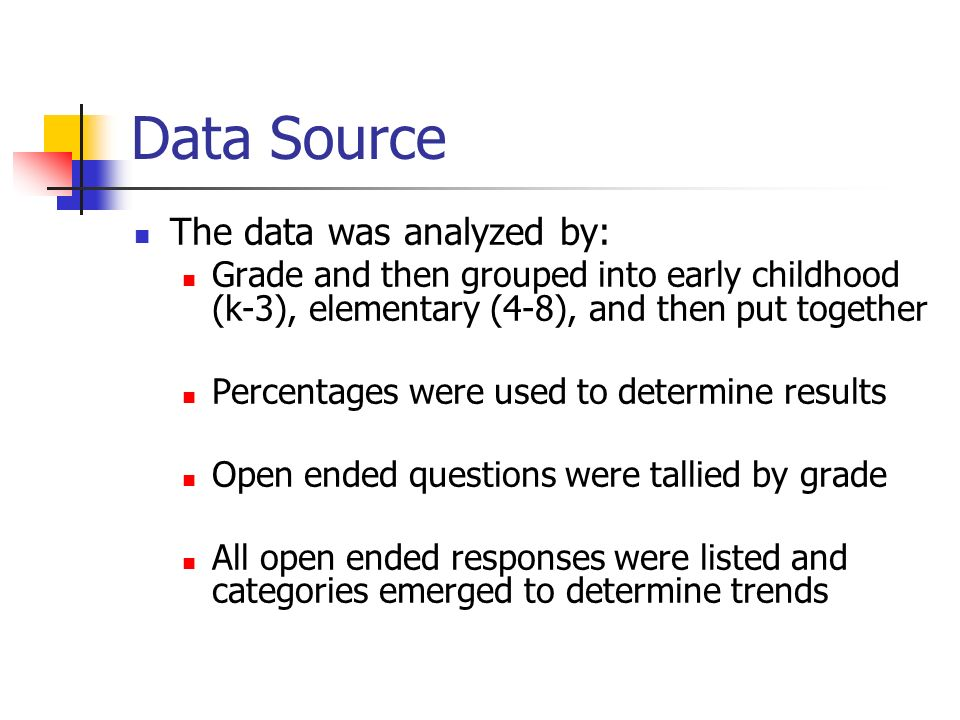Data Source The data was analyzed by: Grade and then grouped into early childhood (k-3), elementary (4-8), and then put together Percentages were used