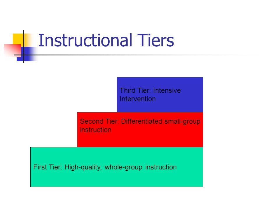 Instructional Tiers First Tier: High-quality, whole-group instruction Second Tier: Differentiated small-group instruction Third Tier: Intensive Intervention