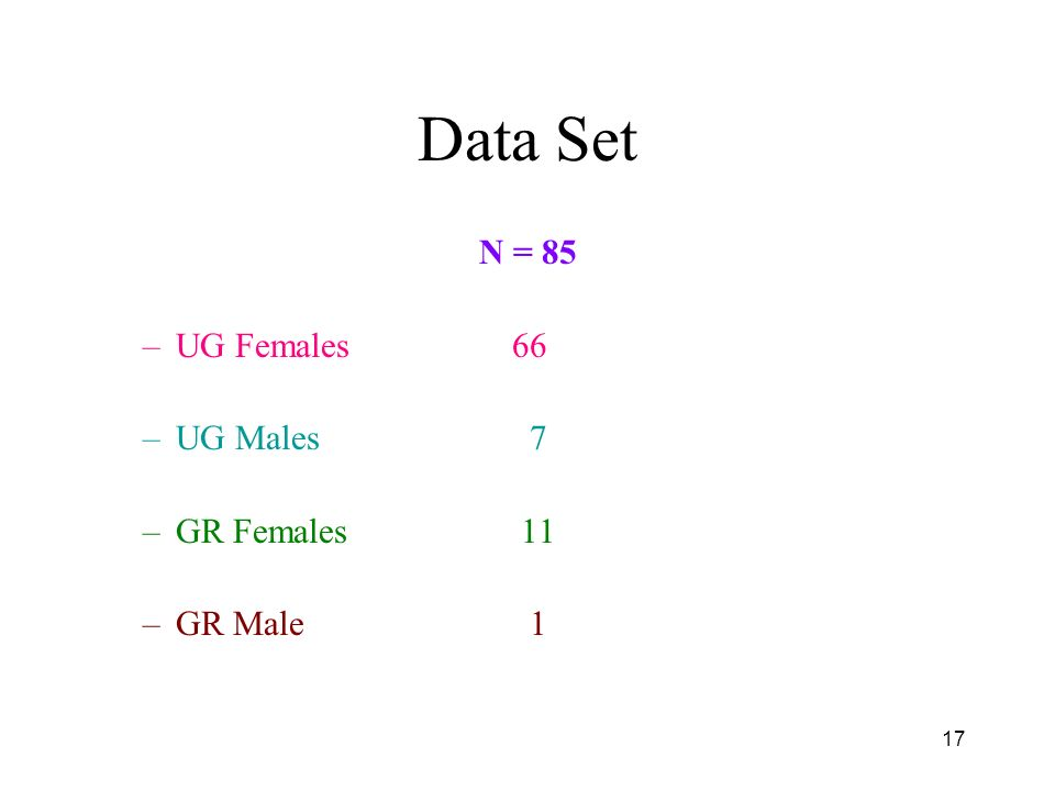 17 Data Set N = 85 –UG Females66 –UG Males 7 –GR Females 11 –GR Male 1