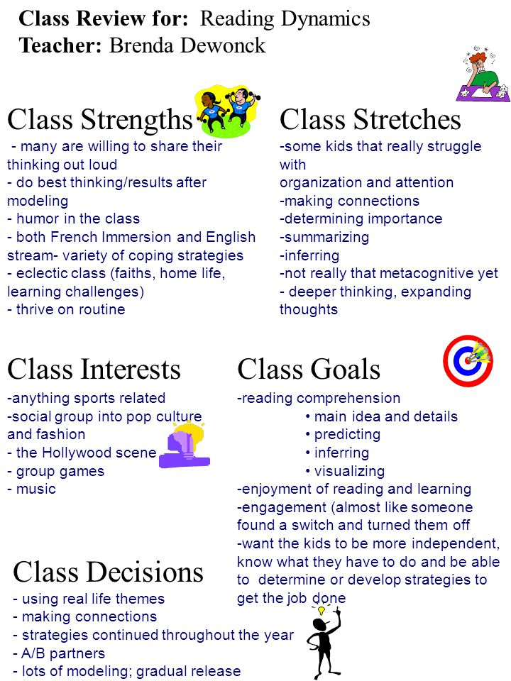Class Strengths - many are willing to share their thinking out loud - do best thinking/results after modeling - humor in the class - both French Immer