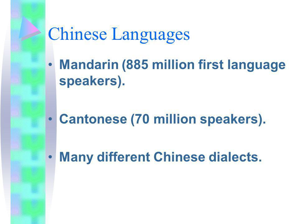 Chinese Languages Mandarin (885 million first language speakers).