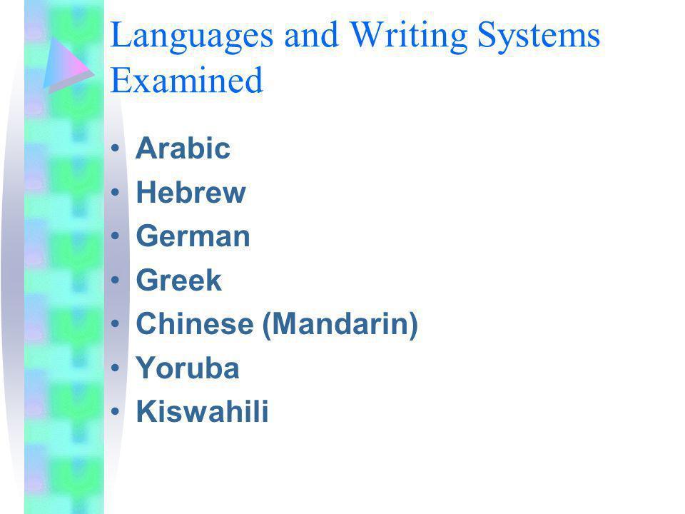 Languages and Writing Systems Examined Arabic Hebrew German Greek Chinese (Mandarin) Yoruba Kiswahili