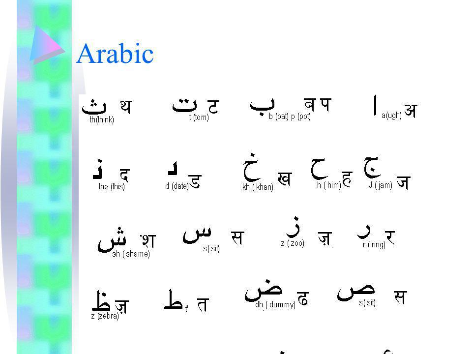 Features of Arabic Script 28 letters (all consonants).