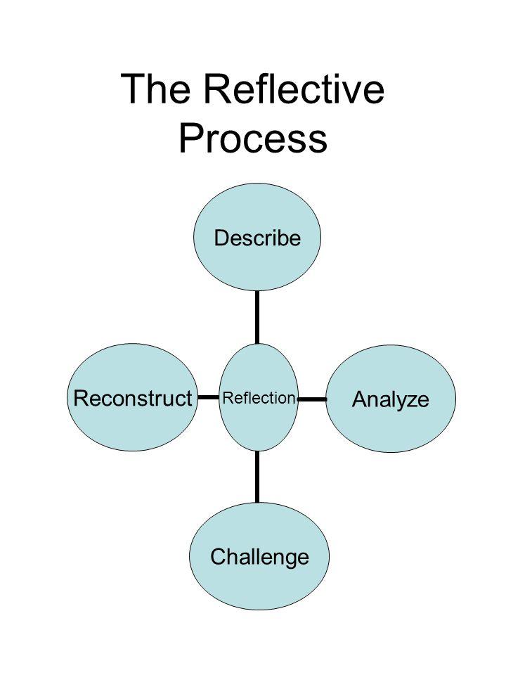 The Reflective Process Analyze