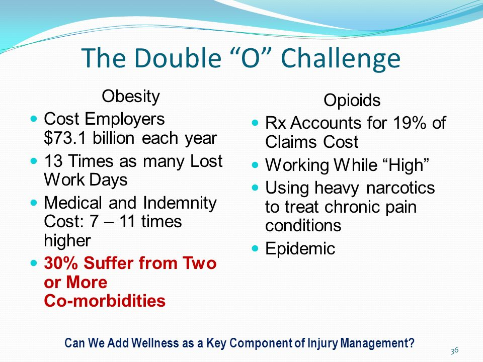 The Double O Challenge Obesity Cost Employers $73.1 billion each year 13 Times as many Lost Work Days Medical and Indemnity Cost: 7 – 11 times higher 30% Suffer from Two or More Co-morbidities Opioids Rx Accounts for 19% of Claims Cost Working While High Using heavy narcotics to treat chronic pain conditions Epidemic Can We Add Wellness as a Key Component of Injury Management.