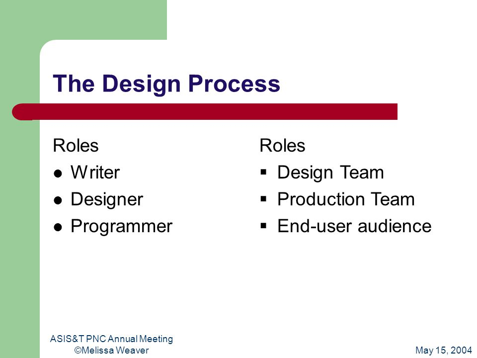 May 15, 2004 ASIS&T PNC Annual Meeting ©Melissa Weaver The Design Process Roles Writer Designer Programmer Roles Design Team Production Team End-user audience