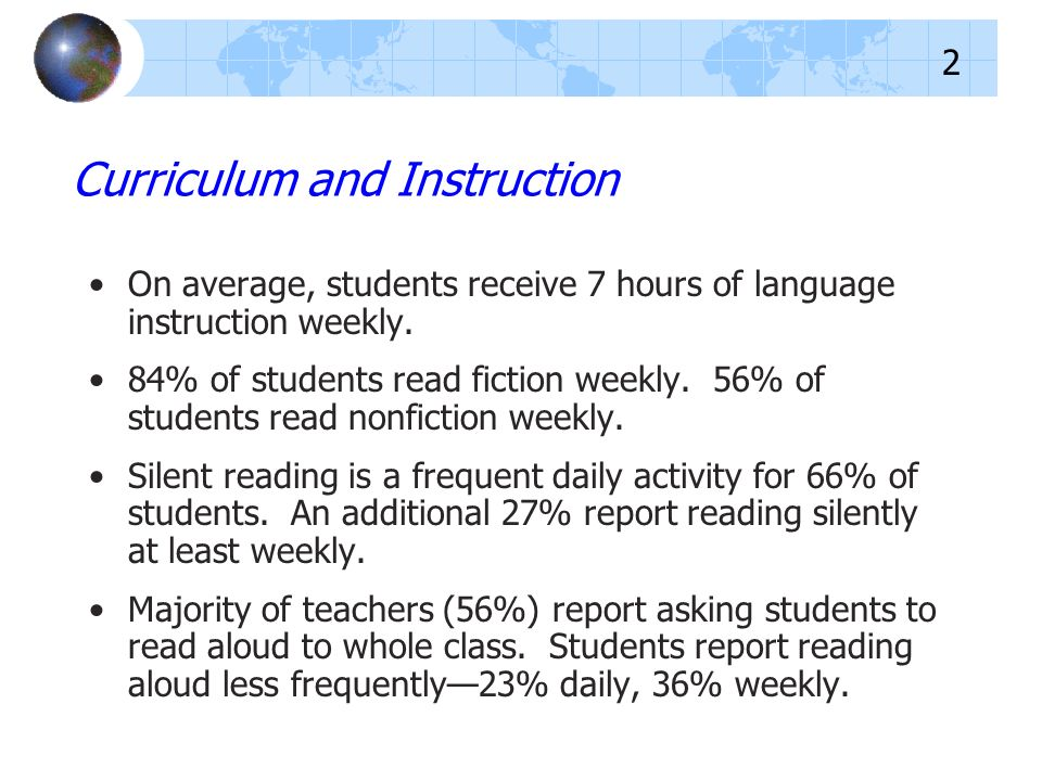 On average, students receive 7 hours of language instruction weekly. 84% of students read fiction weekly. 56% of students read nonfiction weekly. Sile