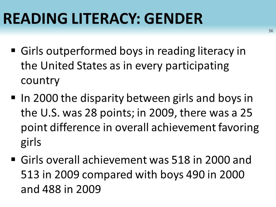 READING LITERACY: GENDER Girls outperformed boys in reading literacy in the United States as in every participating country In 2000 the disparity between girls and boys in the U.S.