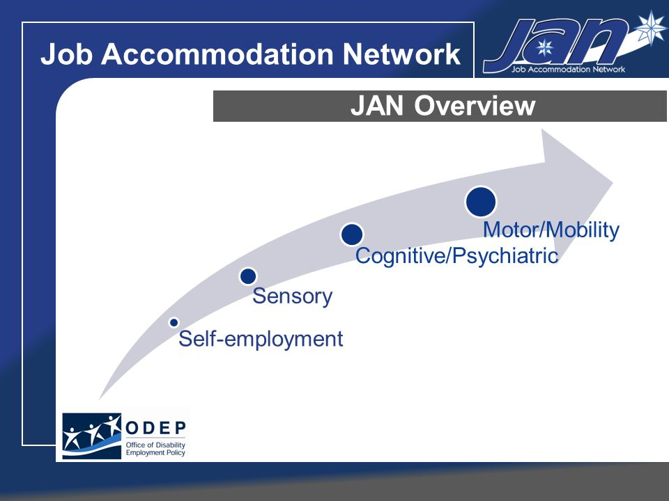 Job Accommodation Network JAN Overview Motor/Mobility Cognitive/Psychiatric Sensory Self-employment