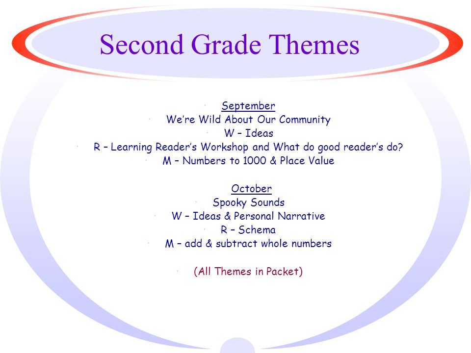 Second Grade Themes ·September ·Were Wild About Our Community ·W – Ideas ·R – Learning Readers Workshop and What do good readers do.