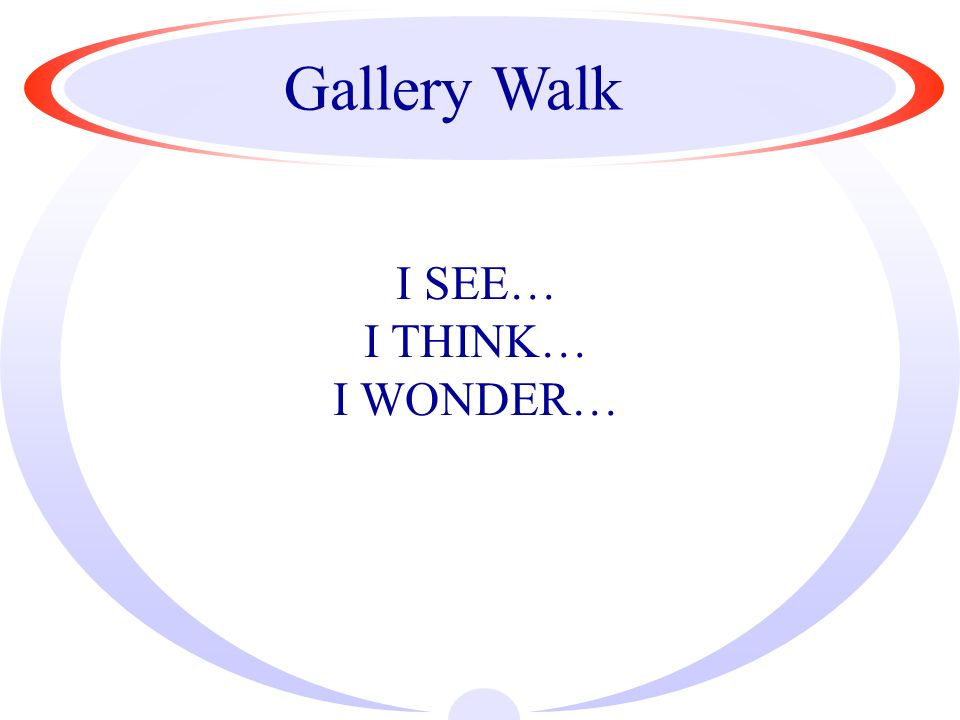Gallery Walk I SEE… I THINK… I WONDER…