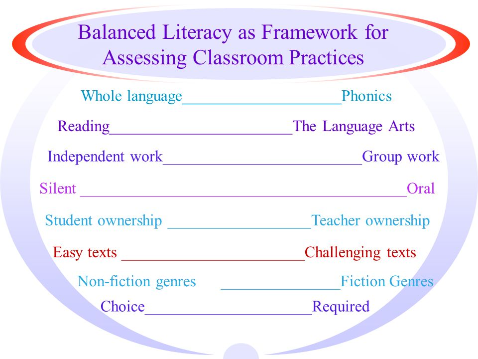 Balanced Literacy ·An Instructional Framework for ·Immersing Children in Literacy Across the Day Talking/Reading/Writing TO Talking/Reading/Writing WITH Talking/Reading/Writing BY & Creating and Interpreting Images ·…based on the premise that what happens during reading time is affected by and affects everything that happens during the entire school day.